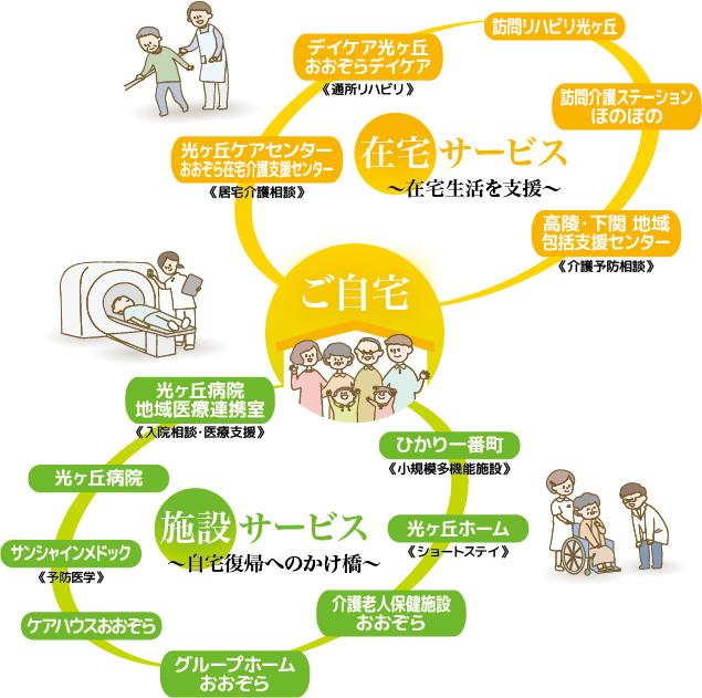 network1_2